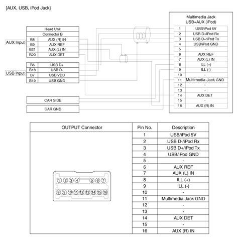 kia sorento aux auxiliary jack circuit diagram audio body electrical system kia sorento