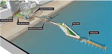 virginia beach pier proposal