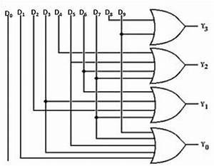 Decimal To Bcd Encoder In Digital Electronics
