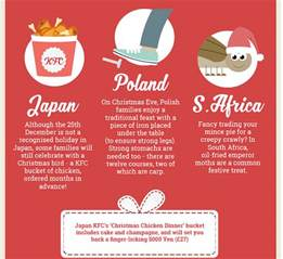 infographic interesting traditions from around the world designtaxi
