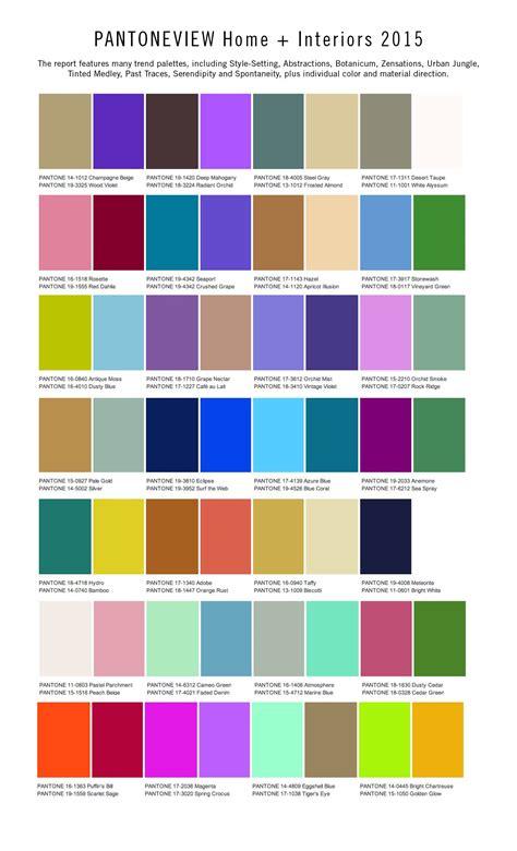 pantone view home interiors 2015 color trends 2015