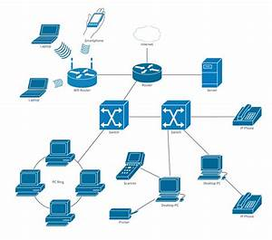 Best Visio Alternatives For Network Diagramming