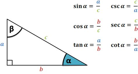 trigonometry calculator simple   find sin  tan  omni