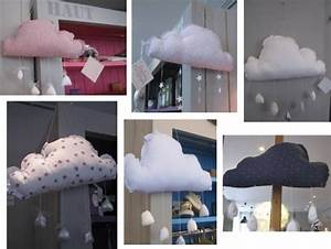 Deco Chambre Bebe Nuage : decoration nuage chambre b b ~ Teatrodelosmanantiales.com Idées de Décoration