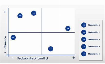 Matrix Stakeholder Analysis Swot Stakeholders Influence Example
