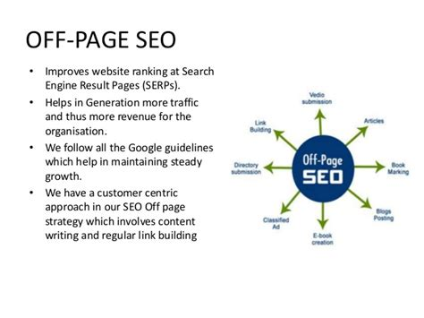 Search Marketing Agency by Search Marketing Agency From India