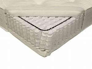 Ikea Hyllestad Test : silentnight classic 1200 pocket deluxe mattress review which ~ Markanthonyermac.com Haus und Dekorationen