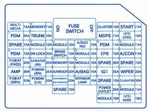Kia Optima 2014 Instrument Panel Fuse Box  Block Circuit