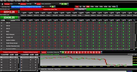 forex trading platforms in kenya forex trading in kenya