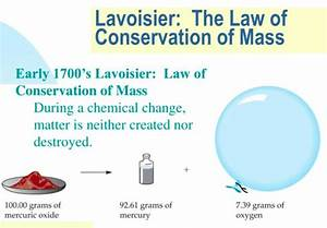 Antoine Lavoisier Atomic Diagram