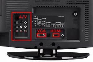 Xbox 360 Wiring Diagram Dvd Vcr Tv