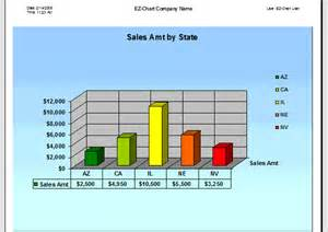 Graph Templates Excel Excel Chart Template 33 Free Excel Documents Free Premium Templates