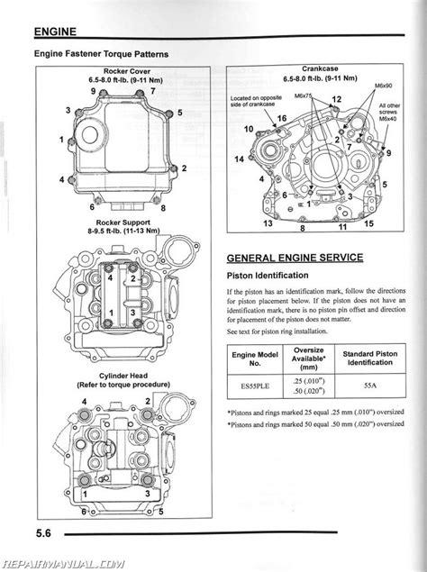 Polaris Sportsman Atv Service Manual