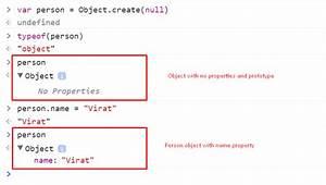 Object, Create, In, Javascript, -, Rupesh, Mishra