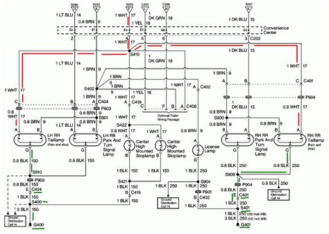 Wiring Diagram 2007 Chevy Expres by Why Are Brake Lights Not Working In My Car
