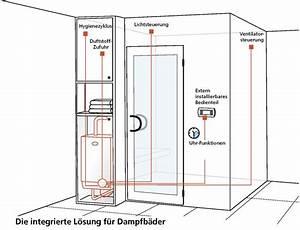 Dampfbad Selber Bauen : sole sauna overview steam shower with sole atomization de ~ Lizthompson.info Haus und Dekorationen