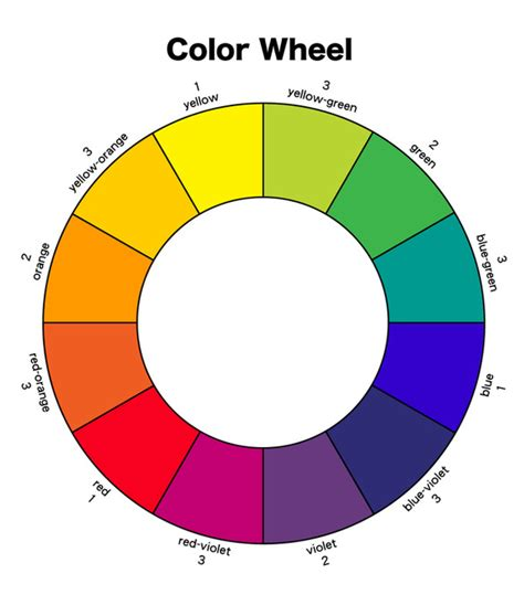 color color diagram colour real doesn t an outline