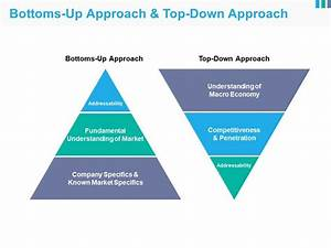 Bottoms Up Approach And Top Down Approach Ppt Example 2015