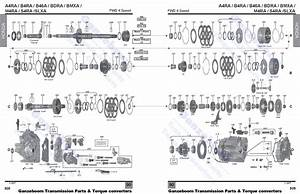 Bmxa Transmission Diagram