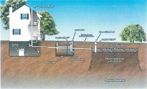 A Brief Guide To How Your Septic System