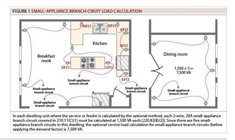 kitchen code requirements kitchen receptacle spacing electrical diy chatroom
