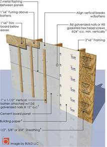 Board and Batten Siding Details
