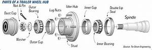 Trailer Wheel Hub Assembly