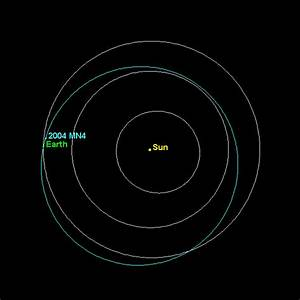 Near-Earth Asteroid 2004 MN4 Reaches Highest Score To Date ...