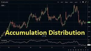 Accumulation Distribution Indicator Strategy Formula