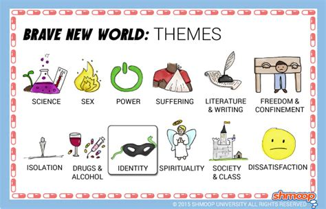 Creative Essay On Brave New World by Brave New World Theme Of Identity Brave New World
