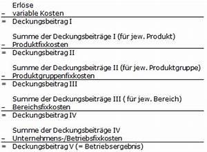 Deckungsbeitrag Rechnung : lexikon ~ Themetempest.com Abrechnung