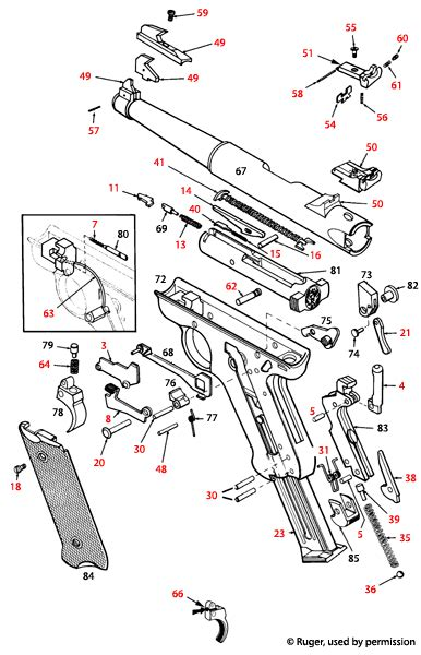 walther p   aim page  zombie squad