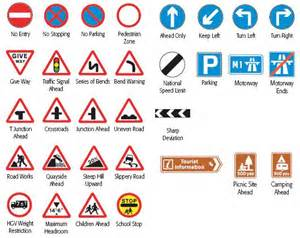 Road Signs and Symbols