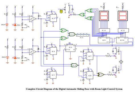 automatic room light control upon human presence automatic sliding door project for final year