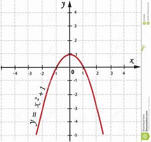 Funktion F U00f6r Vektordiagram Vektor Illustrationer  Illustration Av Statistik