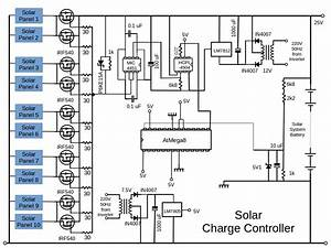 Solar Panel Charging Station