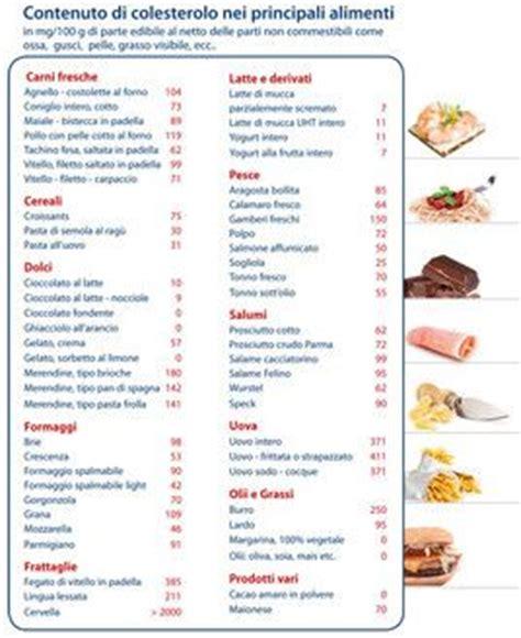 tabella colesterolo alimenti dieta colesterolo alto tabella alimenti diete
