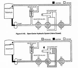 Hydraulic Solenoid Valve Wiring Diagram Sample
