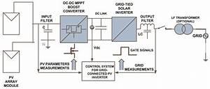 5kw Inverter Circuit Diagram  5kw  Free Engine Image For