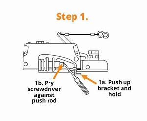 How To Bleed Your Trailer Surge Brakes