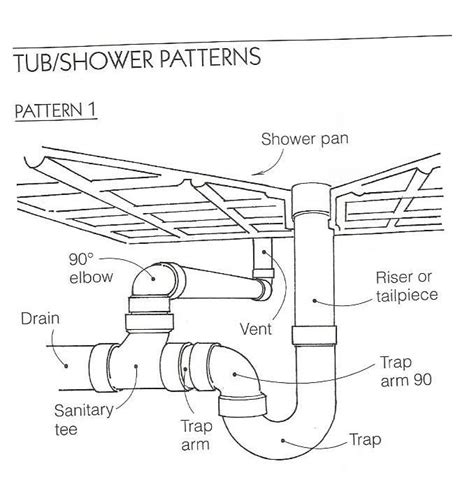 image result  plumbing vent code plumbing vent