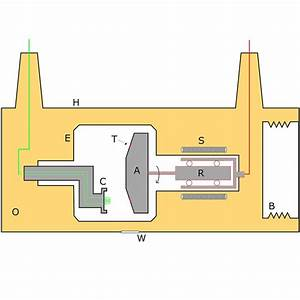 Labeled X Ray Tube Circuit