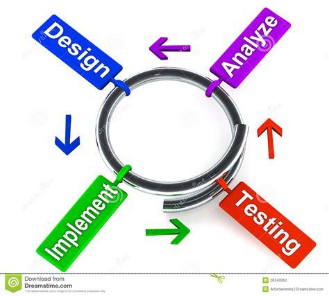 spiral development model stock photography image