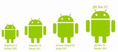 Android Update Nougat Oneplus Version Latest Stumpblog