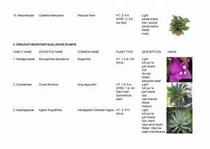 Softscape, Materials, Plant, List, 1