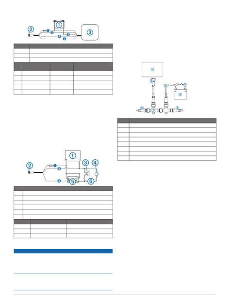Garmin Echomap Installation Instructions Page