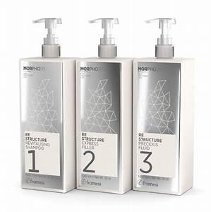 Sebastian shampoo
