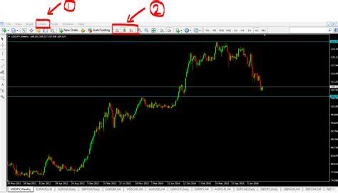 meta 4 trader best forex trading platform for beginners fact forex