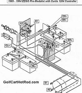 Recond  Free Access Golf Cart Battery Charger Repair