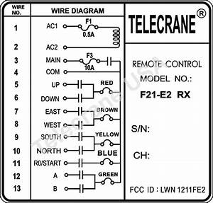 Telecrane U00ae Usa